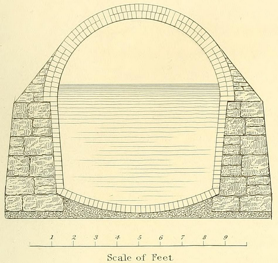 illustrations of the croton aqueduct